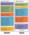Bookmark Books of the Bible