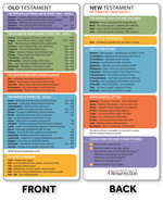 Bookmark Books of the Bible pkg of 100